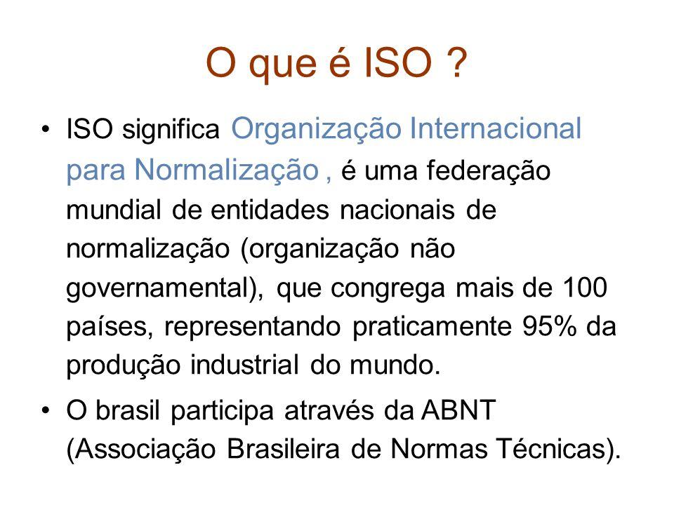O que é ISO ? ISO significa Organização Internacional para Normalização, é uma federação mundial de entidades nacionais de normalização (organização n