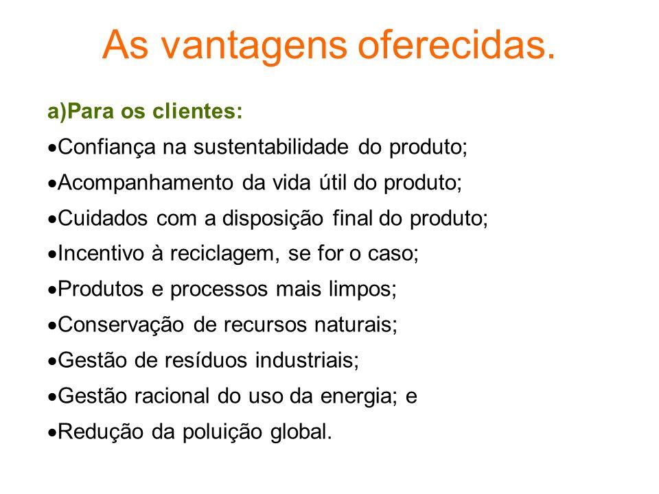 a)Para os clientes: Confiança na sustentabilidade do produto; Acompanhamento da vida útil do produto; Cuidados com a disposição final do produto; Ince