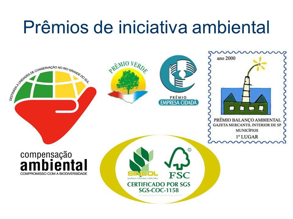 Prêmios de iniciativa ambiental