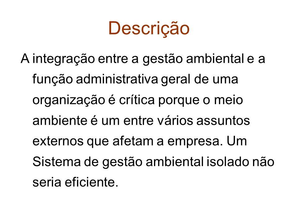 Descrição A integração entre a gestão ambiental e a função administrativa geral de uma organização é crítica porque o meio ambiente é um entre vários