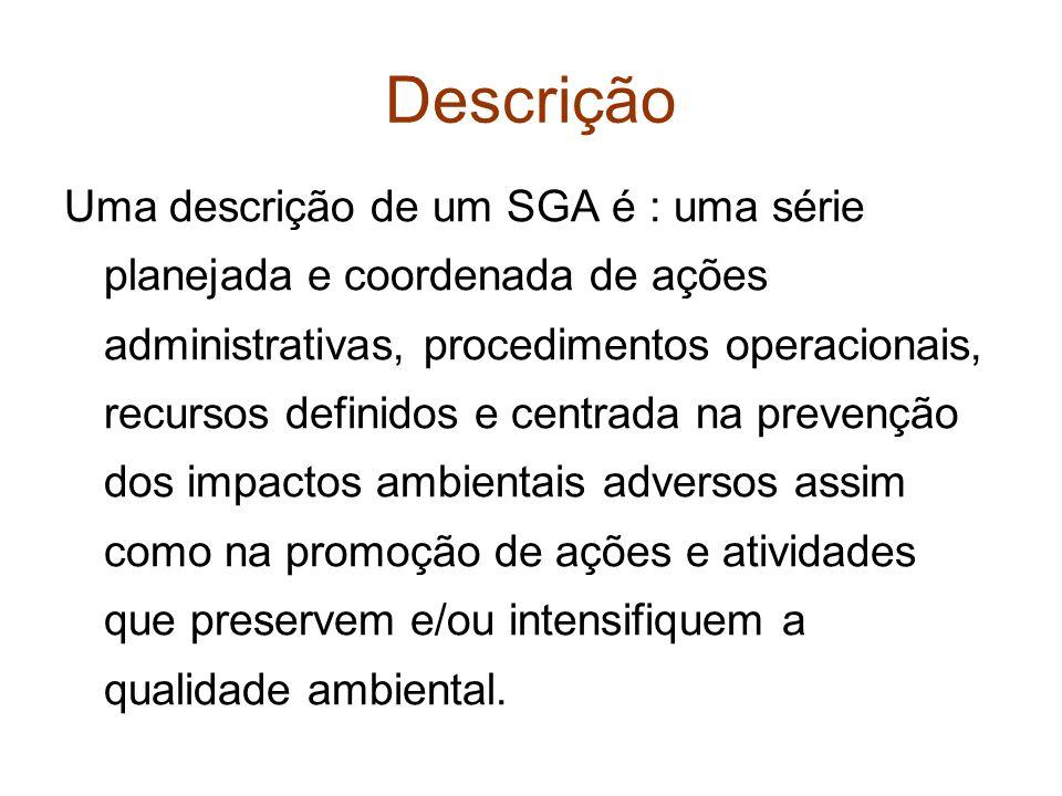 Descrição Uma descrição de um SGA é : uma série planejada e coordenada de ações administrativas, procedimentos operacionais, recursos definidos e cent