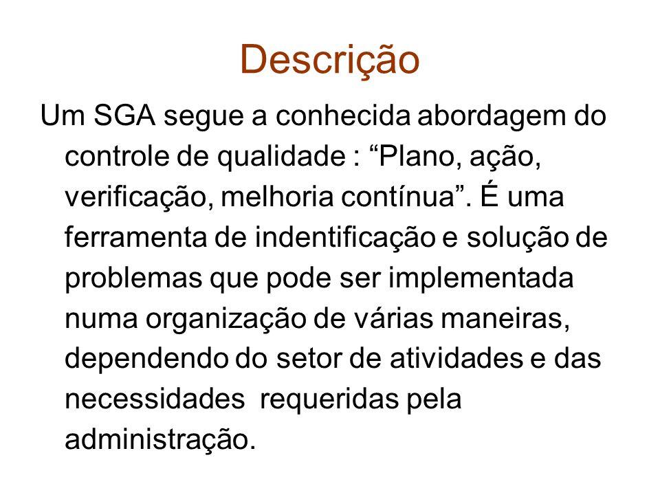 Descrição Um SGA segue a conhecida abordagem do controle de qualidade : Plano, ação, verificação, melhoria contínua. É uma ferramenta de indentificaçã