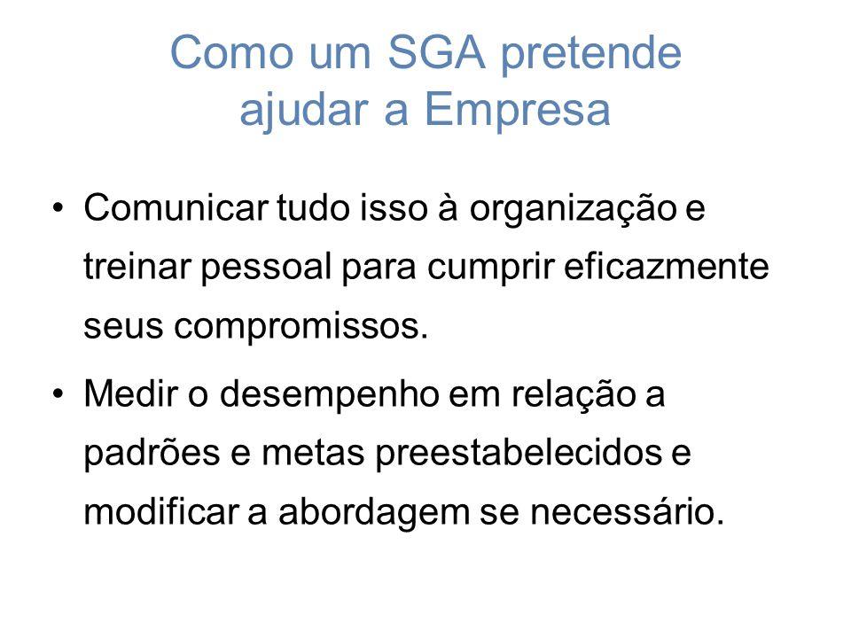 Como um SGA pretende ajudar a Empresa Comunicar tudo isso à organização e treinar pessoal para cumprir eficazmente seus compromissos. Medir o desempen