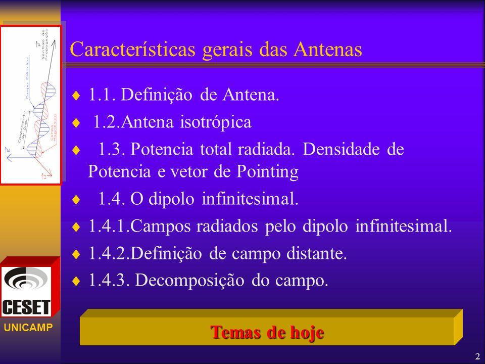 UNICAMP Características gerais das Antenas 1.1. Definição de Antena. 1.2.Antena isotrópica 1.3. Potencia total radiada. Densidade de Potencia e vetor