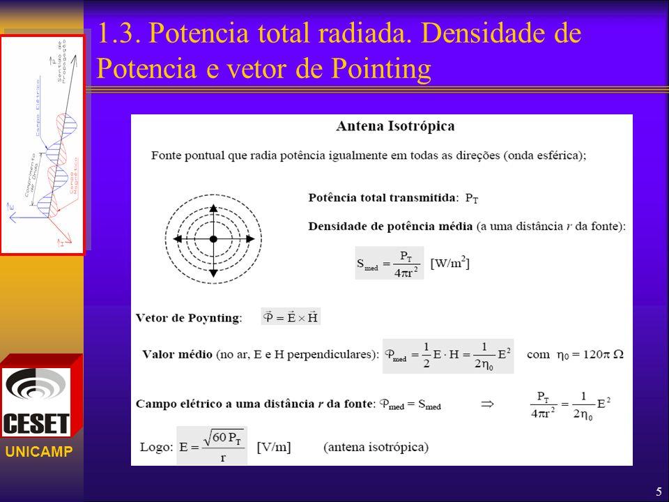 UNICAMP 1.3. Potencia total radiada. Densidade de Potencia e vetor de Pointing 5