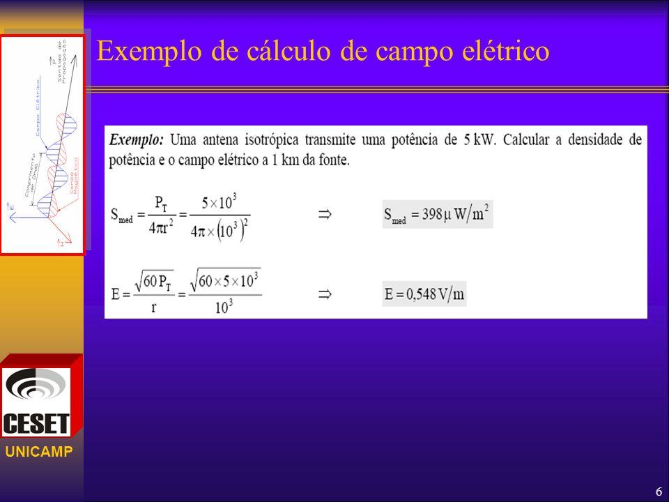 UNICAMP Exemplo de cálculo de campo elétrico 6