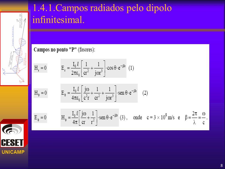 UNICAMP 1.4.1.Campos radiados pelo dipolo infinitesimal. 8