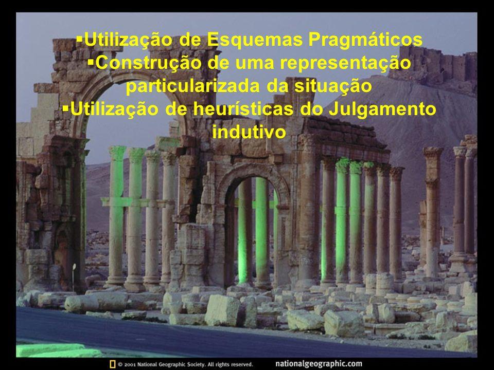 Utilização de Esquemas Pragmáticos Construção de uma representação particularizada da situação Utilização de heurísticas do Julgamento indutivo