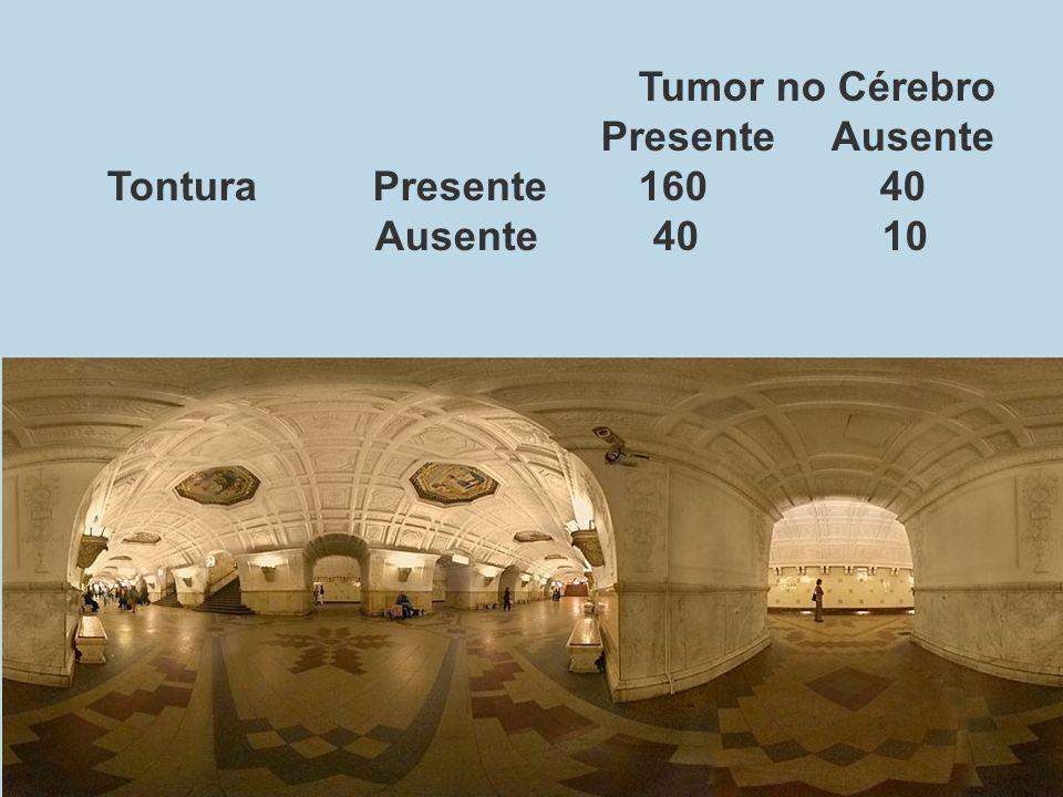 Tumor no Cérebro Presente Ausente Tontura Presente 160 40 Ausente 40 10