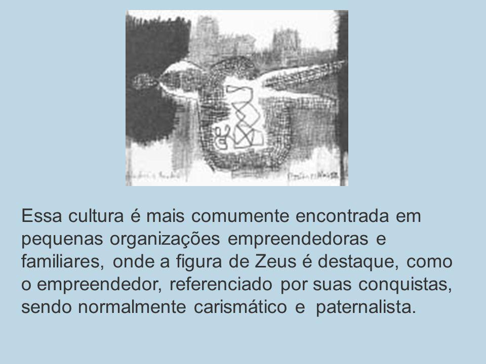 Essa cultura é mais comumente encontrada em pequenas organizações empreendedoras e familiares, onde a figura de Zeus é destaque, como o empreendedor,