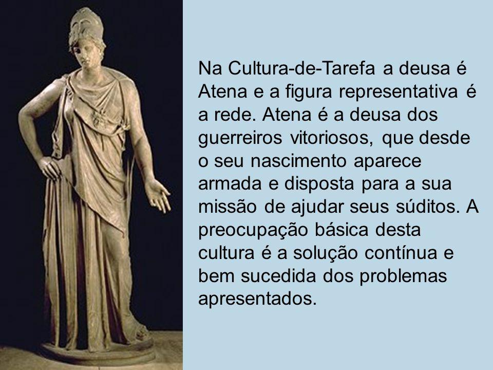 Na Cultura-de-Tarefa a deusa é Atena e a figura representativa é a rede. Atena é a deusa dos guerreiros vitoriosos, que desde o seu nascimento aparece