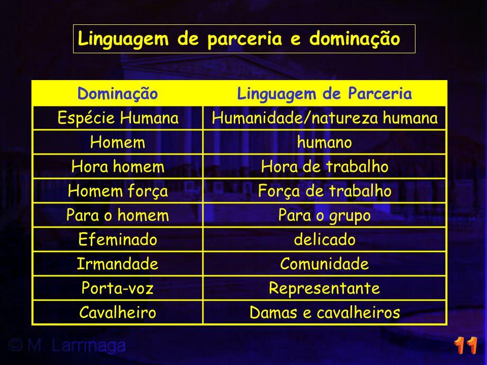 DominaçãoLinguagem de Parceria Espécie HumanaHumanidade/natureza humana Homemhumano Hora homemHora de trabalho Homem forçaForça de trabalho Para o hom