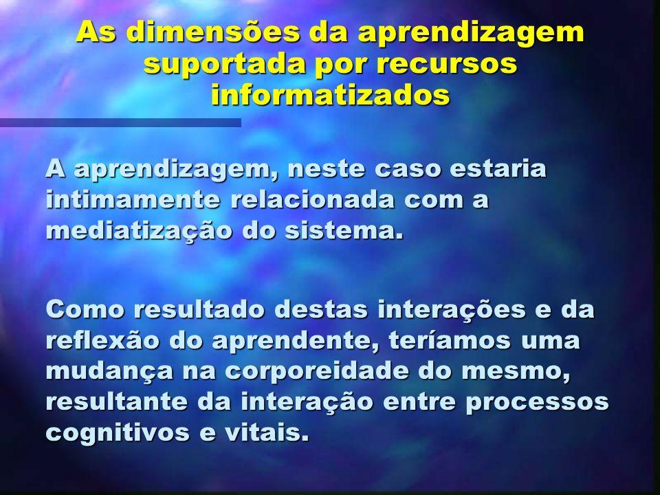 As dimensões da aprendizagem suportada por recursos informatizados b) Aquisição de informações na Web transformando-as, pela reflexão pessoal e intera