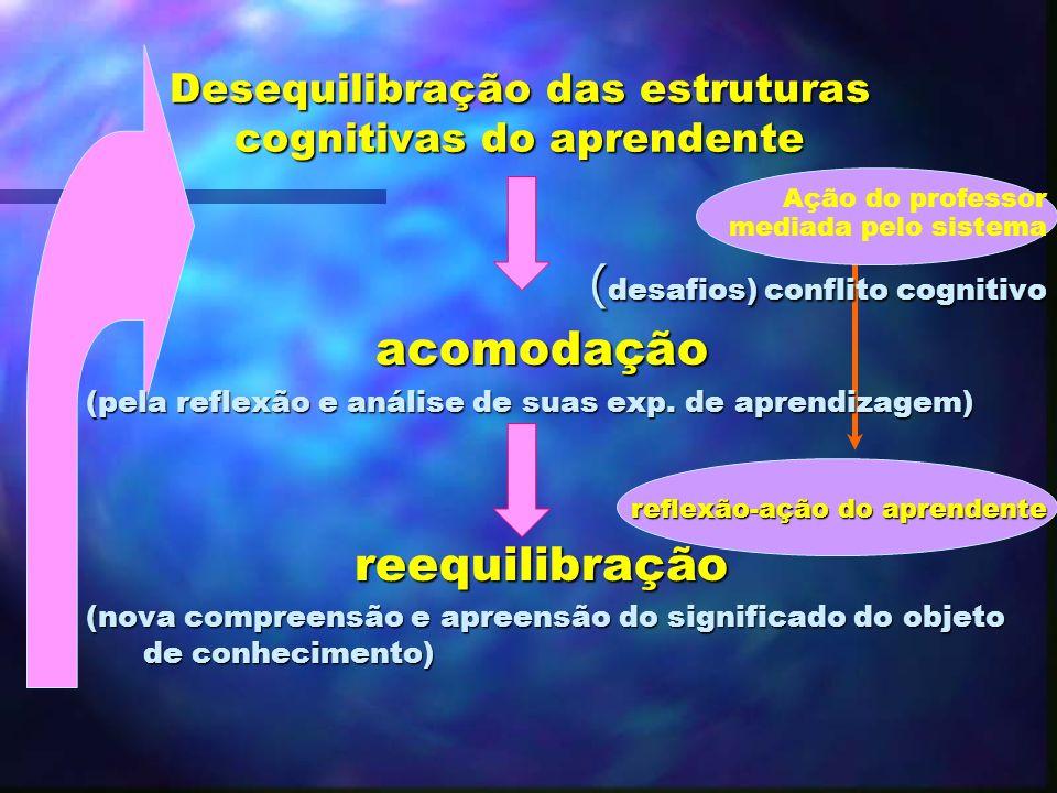 Revisitar Piaget n Na medida em que o sujeito epistêmico (aquele que aprende) interage com os objetos de conhecimento, as estruturas cognitivas são mo
