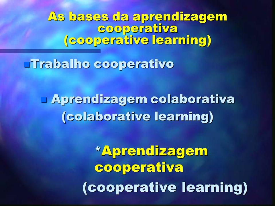 Desequilibração das estruturas cognitivas do aprendente Ação do professor mediada pelo sistema ( desafios) conflito cognitivo ( desafios) conflito cog