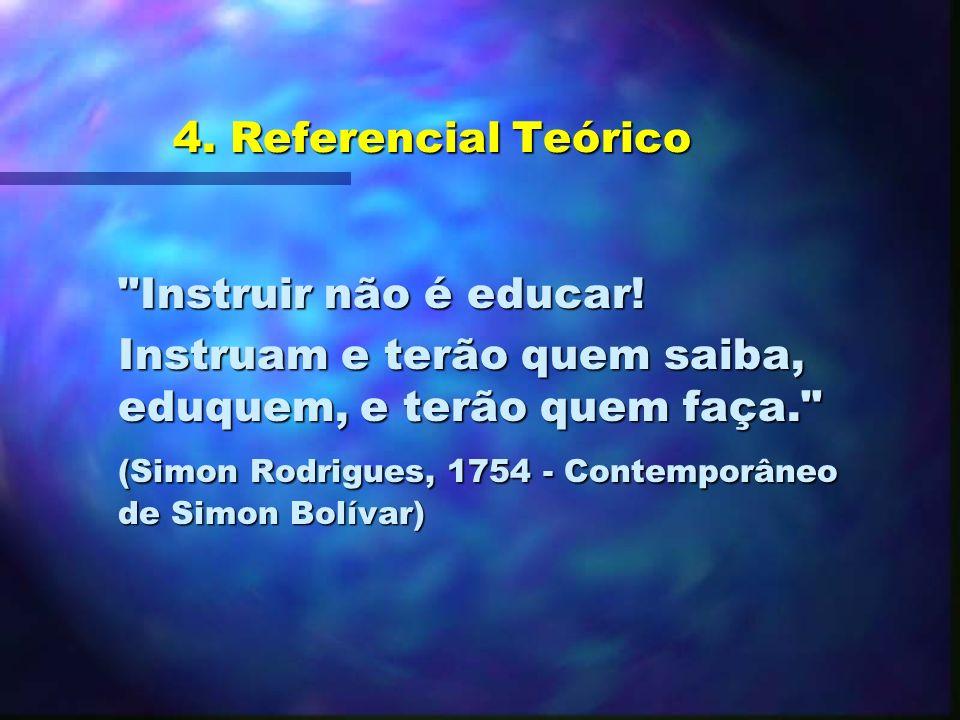 4.Referencial Teórico Instruir não é educar.