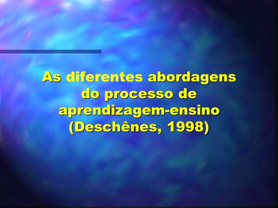 Projetos no Brasil com base teórica na aprendizagem cooperativa n Projeto Amora (Magdalena & Messa, 1998) n Projeto Teclec (Costa, Fagundes & Nevado, 1997) n Projeto Kidlink-Brasil (Santos & Ferreira, 1998) n AulaNet (Lucena et.al., 1999)