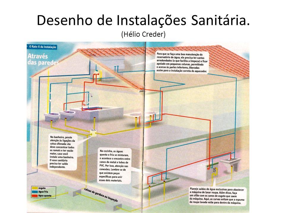 Objetivos As instalações Sanitárias prediais estão previstas na norma da ABNT (NB19/1983).