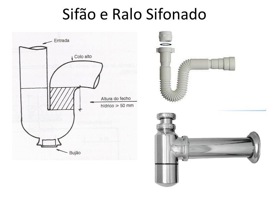 Sifão e Ralo Sifonado