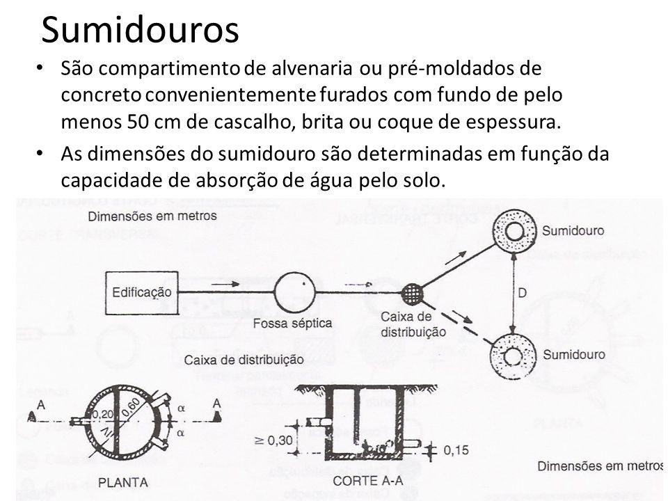 Sumidouros São compartimento de alvenaria ou pré-moldados de concreto convenientemente furados com fundo de pelo menos 50 cm de cascalho, brita ou coq