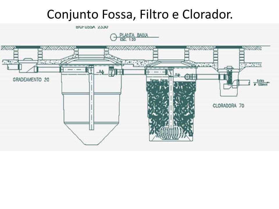 Conjunto Fossa, Filtro e Clorador.