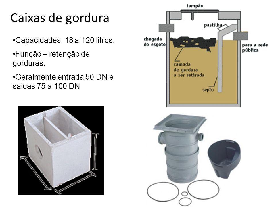 Caixas de gordura Capacidades 18 a 120 litros. Função – retenção de gorduras. Geralmente entrada 50 DN e saidas 75 a 100 DN