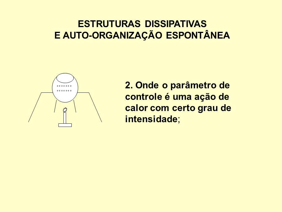 ESTRUTURAS DISSIPATIVAS E AUTO-ORGANIZAÇÃO ESPONTÂNEA 2. Onde o parâmetro de controle é uma ação de calor com certo grau de intensidade; º º º º º º º