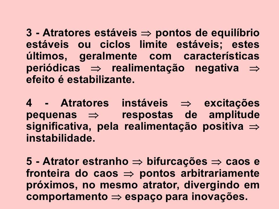 3 - Atratores estáveis pontos de equilíbrio estáveis ou ciclos limite estáveis; estes últimos, geralmente com características periódicas realimentação