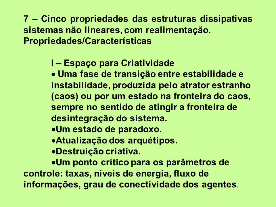 7 – Cinco propriedades das estruturas dissipativas sistemas não lineares, com realimentação. Propriedades/Características I – Espaço para Criatividade