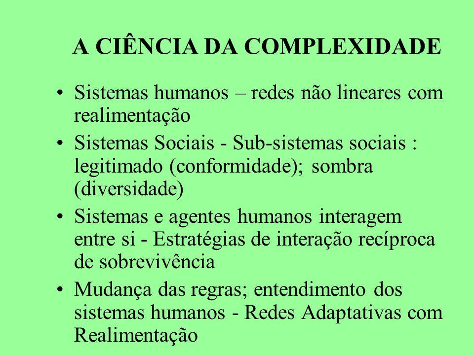 A CIÊNCIA DA COMPLEXIDADE Sistemas humanos – redes não lineares com realimentação Sistemas Sociais - Sub-sistemas sociais : legitimado (conformidade);