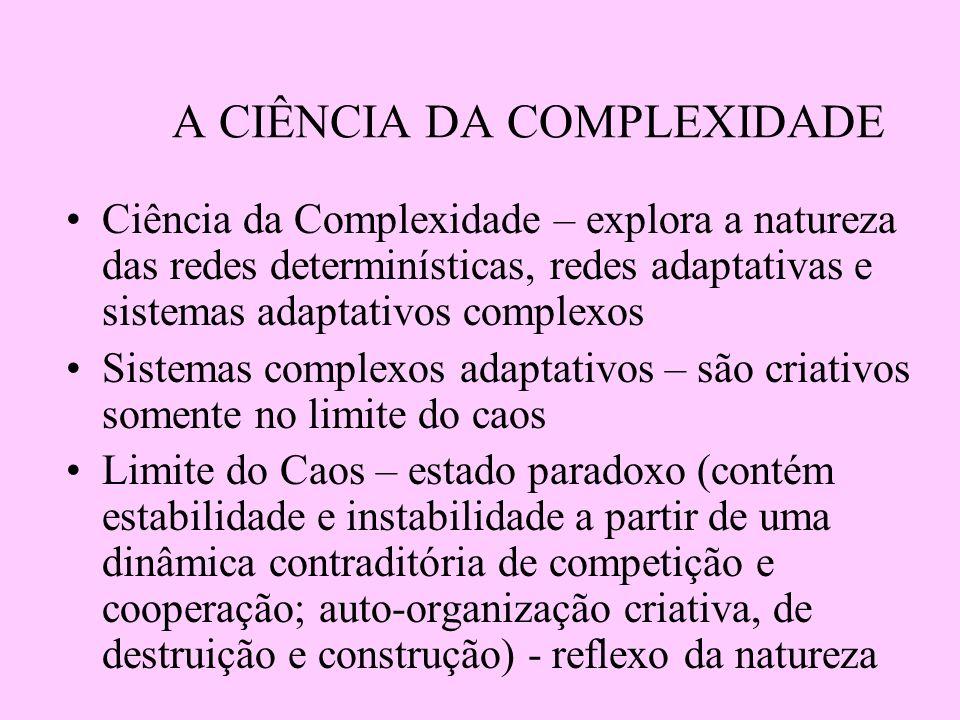 A CIÊNCIA DA COMPLEXIDADE Ciência da Complexidade – explora a natureza das redes determinísticas, redes adaptativas e sistemas adaptativos complexos S