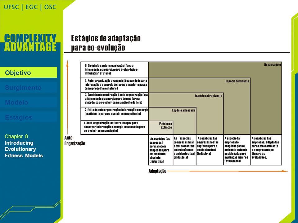 Objetivo Surgimento Modelo Estágios Chapter 8 Introducing Evolutionary Fitness Models
