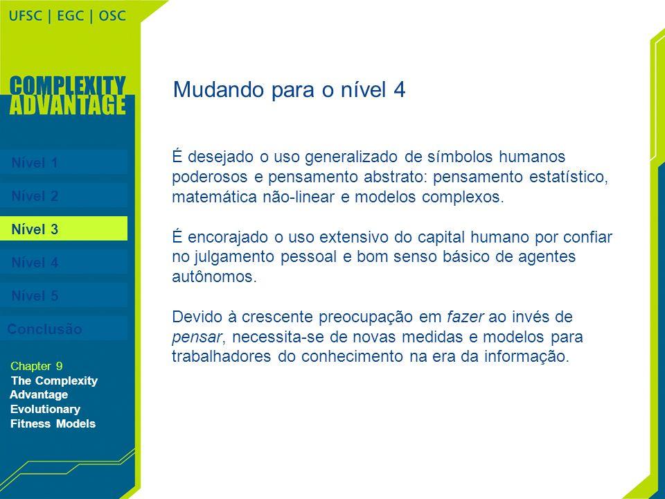 Nível 1 Nível 2 Nível 3 Nível 4 Nível 5 Chapter 9 The Complexity Advantage Evolutionary Fitness Models Conclusão É desejado o uso generalizado de símb
