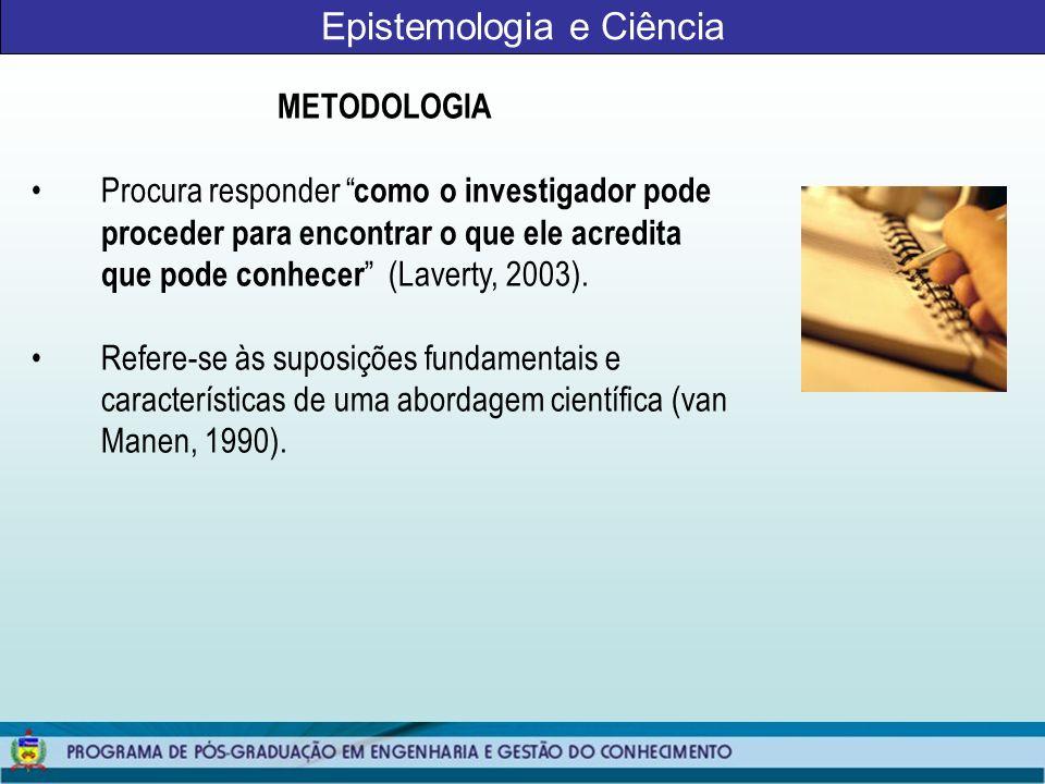 Epistemologia e Ciência QUESTÕES METODOLÓGICAS O método fenomenológico não é dedutivo nem empírico (Gil, 1999).