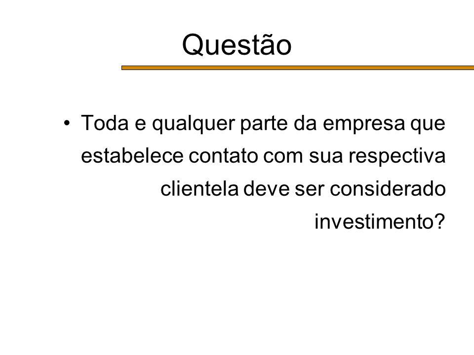 Questão Toda e qualquer parte da empresa que estabelece contato com sua respectiva clientela deve ser considerado investimento?