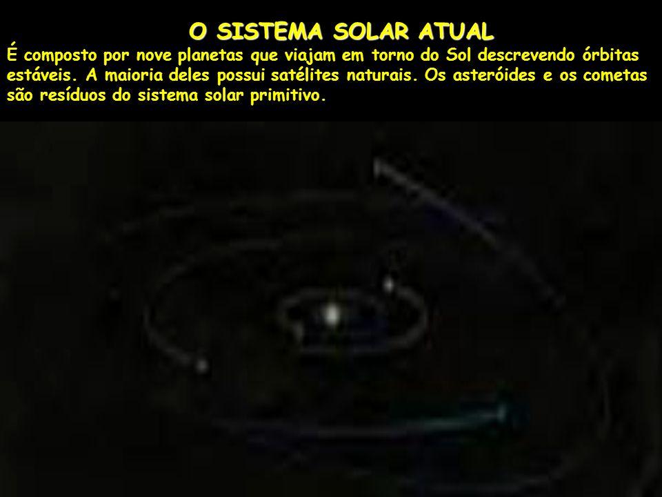 O SISTEMA SOLAR ATUAL O SISTEMA SOLAR ATUAL É composto por nove planetas que viajam em torno do Sol descrevendo órbitas estáveis. A maioria deles poss