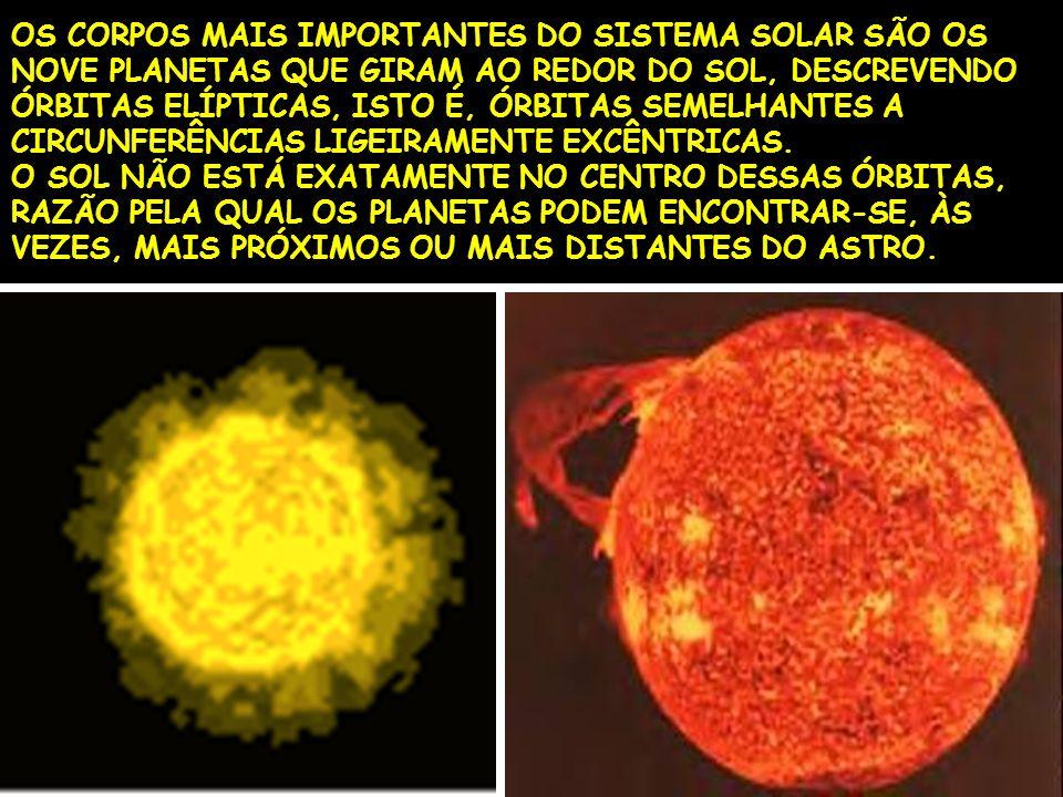 OS CORPOS MAIS IMPORTANTES DO SISTEMA SOLAR SÃO OS NOVE PLANETAS QUE GIRAM AO REDOR DO SOL, DESCREVENDO ÓRBITAS ELÍPTICAS, ISTO É, ÓRBITAS SEMELHANTES