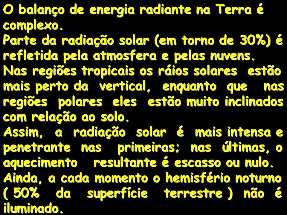 O balanço de energia radiante na Terra é complexo. Parte da radiação solar (em torno de 30%) é refletida pela atmosfera e pelas nuvens. Nas regiões tr