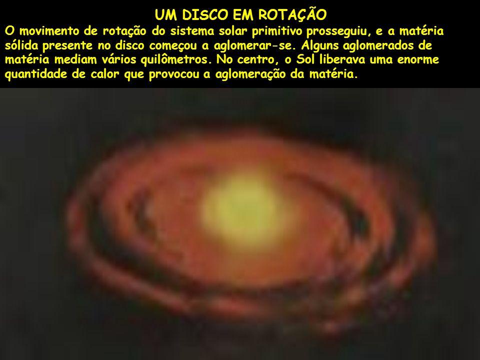 UM DISCO EM ROTAÇÃO O movimento de rotação do sistema solar primitivo prosseguiu, e a matéria sólida presente no disco começou a aglomerar-se. Alguns