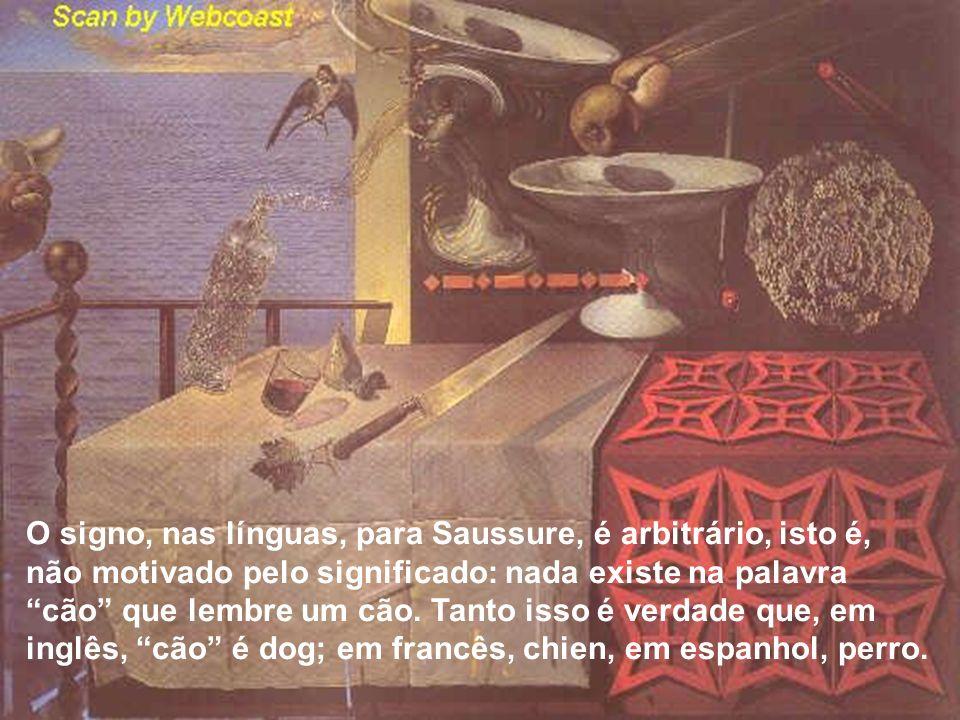 O signo, nas línguas, para Saussure, é arbitrário, isto é, não motivado pelo significado: nada existe na palavra cão que lembre um cão. Tanto isso é v