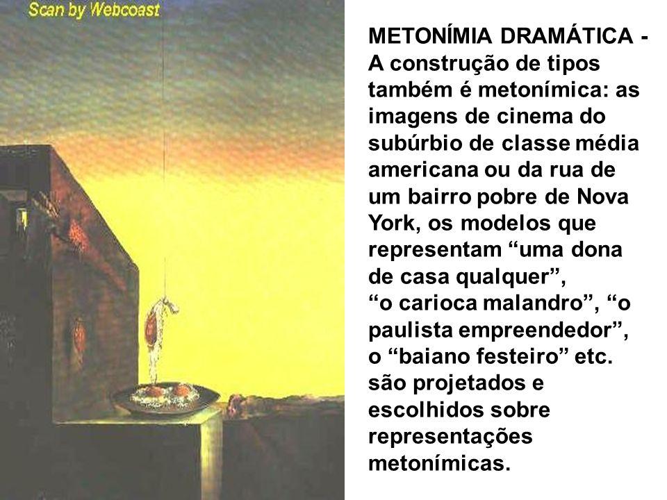 METONÍMIA DRAMÁTICA - A construção de tipos também é metonímica: as imagens de cinema do subúrbio de classe média americana ou da rua de um bairro pob