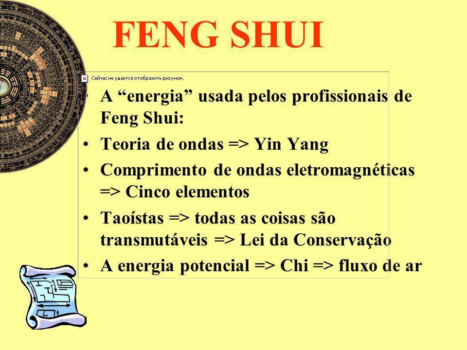 FENG SHUI A energia usada pelos profissionais de Feng Shui: Teoria de ondas => Yin Yang Comprimento de ondas eletromagnéticas => Cinco elementos Taoís