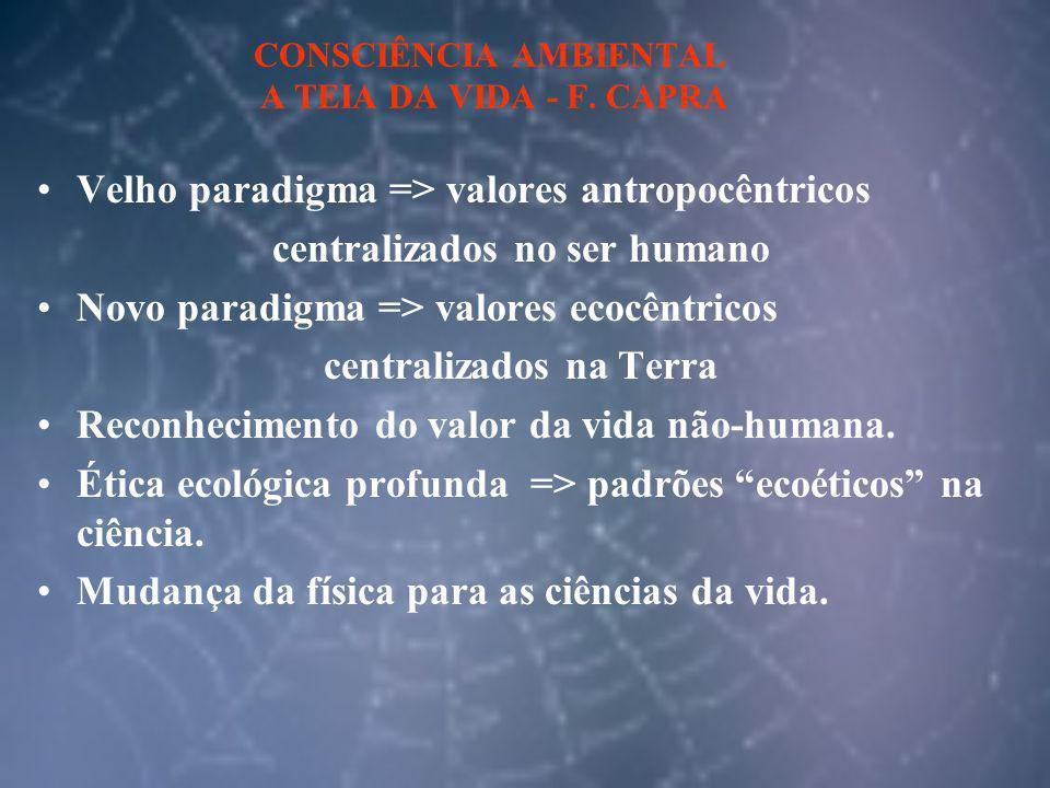 CONSCIÊNCIA AMBIENTAL A TEIA DA VIDA - F. CAPRA Velho paradigma => valores antropocêntricos centralizados no ser humano Novo paradigma => valores ecoc