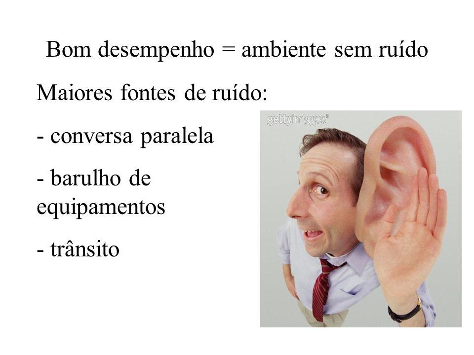 Bom desempenho = ambiente sem ruído Maiores fontes de ruído: - conversa paralela - barulho de equipamentos - trânsito