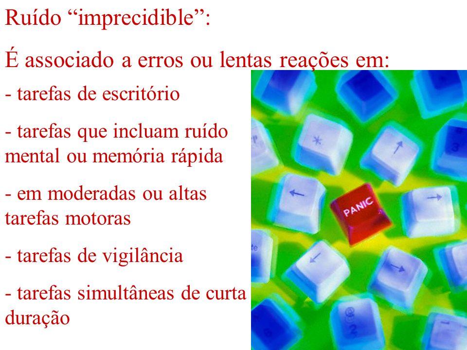 Ruído imprecidible: É associado a erros ou lentas reações em: - tarefas de escritório - tarefas que incluam ruído mental ou memória rápida - em modera