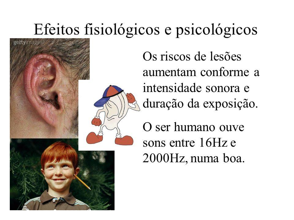 Efeitos fisiológicos e psicológicos Os riscos de lesões aumentam conforme a intensidade sonora e duração da exposição. O ser humano ouve sons entre 16