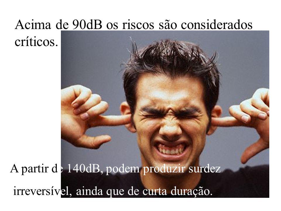 Acima de 90dB os riscos são considerados críticos. A partir de 140dB, podem produzir surdez irreversível, ainda que de curta duração.