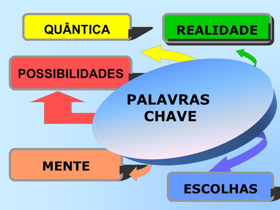 MENTE POSSIBILIDADES QUÂNTICA REALIDADE PALAVRAS CHAVE ESCOLHAS