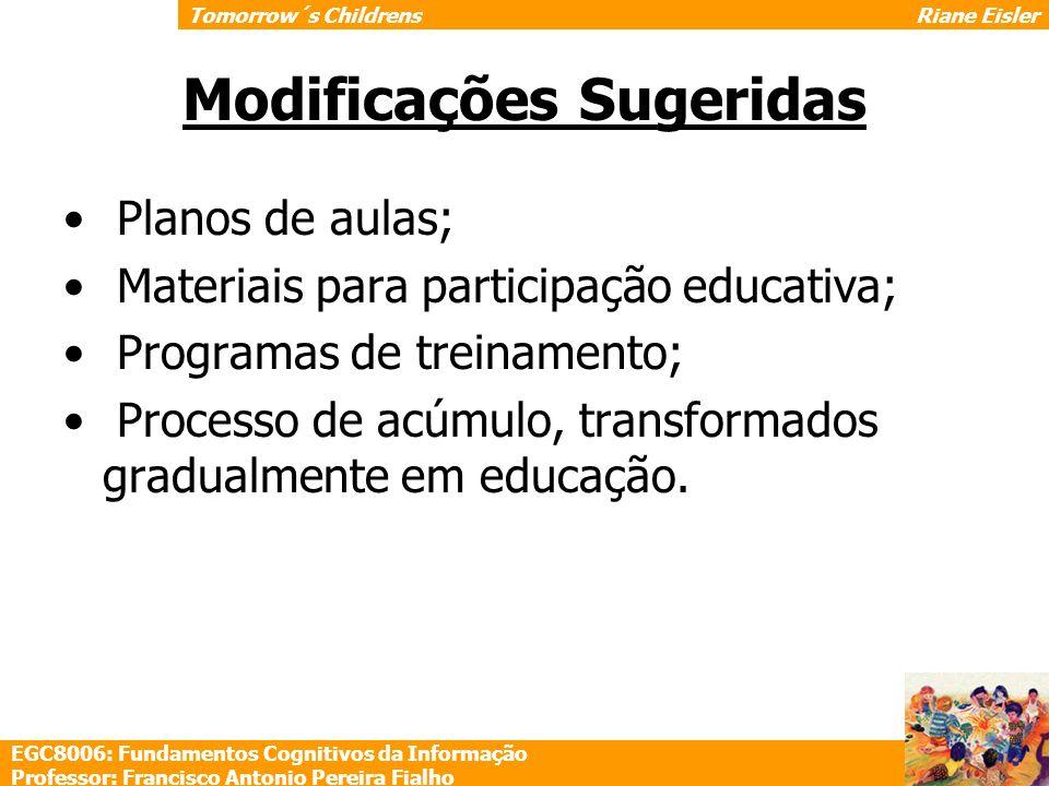 Modificações Sugeridas Planos de aulas; Materiais para participação educativa; Programas de treinamento; Processo de acúmulo, transformados gradualmen