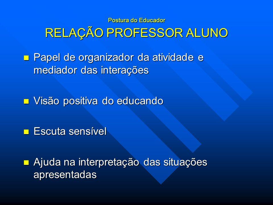 Postura do Educador RELAÇÃO PROFESSOR ALUNO Papel de organizador da atividade e mediador das interações Papel de organizador da atividade e mediador d